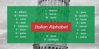 The international phonetic alphabet (ipa) is an academic standard that was created by the international phonetic association. The Complete Italian Pronunciation Guide For Beginners