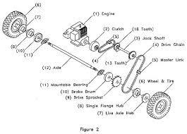 similiar go kart engine diagram keywords kandi go kart engine diagram moreover simple go kart steering diagram