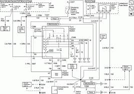 chevy suburban radio wiring diagram  1999 chevy suburban ignition wiring diagram jodebal com on 1999 chevy suburban radio wiring diagram