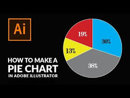 Create Pie Chart In Illustrator Cc How To Create A Pie Chart In Illustrator