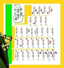 Software Based Saxophone Scales And Finger Chart Pin