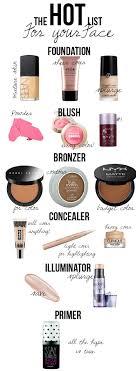 the best makeup primer 2016