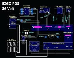 ez go gas cart wiring diagram golf engine 1987 workhorse data ez go gas cart wiring diagram golf battery 1987 solenoid basic o diagrams volt 2001 1985