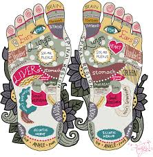 Foot Reflexology Chart Diy Foot Massage Auntyflo Com