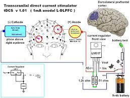 keelynet news 2014 energy gravity control electronic keelynet