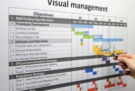 Formatos De Cronogramas De Actividades Crea Una Plantilla Para Tus Cronogramas Con Excel Obs Business School