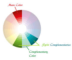 color wheel split complementary, color wheel palette, color in decorating,  learning the color
