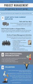 How To Get Into Management How To Get Into Project Management Starting Right Now