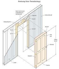 Installing a Prehung Door | JLC Online | Doors, Interiors