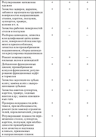Отчёт по производственной практике электромонтера ДагФиш Рыба  Отчёт по производственной практике электромонтера