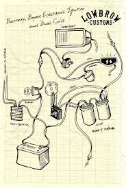 triumph wiring diagram triumph image wiring 650 bsa chop questions archive the jockey journal board on triumph 650 wiring diagram
