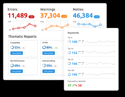 Semrush Online Visibility Management Platform