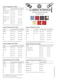 29 Punctilious Dr Strings Tension Chart