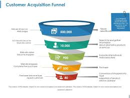 Funnel Powerpoint Template Free Customer Acquisition Funnel Powerpoint Slide Design Ideas