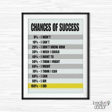 inspirational artwork for office. Popular Items For Wall Quote On Etsy Success Quotes Office Art Printable Motivational Decor Canvas Poster Inspirational Artwork