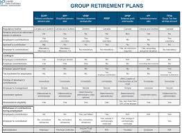 Insurance Plan Comparison Chart Bayou Health Pa Enrollment