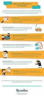 Life Insurance Quotes Ny