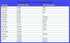 7 16 Tap Drill Bit Size Mrandmrsc Co