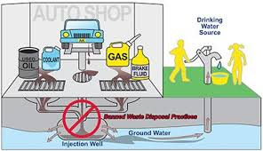 what is a motor vehicle waste disposal well