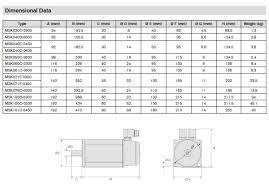 Msk030c 0900 Nn M1 Up0 Nnnn Bosch Indradyn S Valin