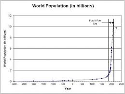 eaarth pwalden world population growth