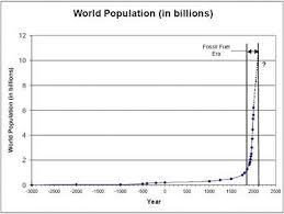 eaarth pwalden world population growth