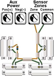 magnetic door contact wiring diagram alarm door contact wiring Alarm Contact Wiring Diagrams door contact wiring,contact download free printable wiring diagrams magnetic door contact wiring diagram security alarm contact wiring diagram