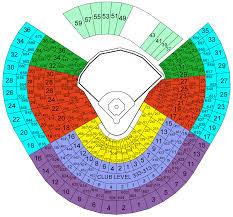 New York Yankees Stadium Seating Chart Teds Tattoo Kirkintilloch New York Yankees Stadium Seating