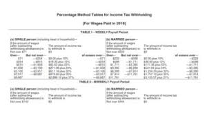 payroll 2018 irs payroll withholding tables 2018 tax reform
