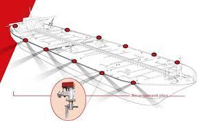 Реферат Защита судна от пиратов Примерное расположение мониторов вдоль бортов судна показано на рисунке
