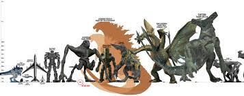 You Catch My Drift Jaeger Kaiju Size Chart