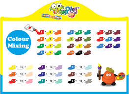 Basic Colour Mixing Chart Basic Colour Mixing Jumping Clay The Kids Activity