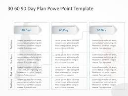 30 60 90 Day Plan Powerpoint Template 14 30 60 90 Day Plan