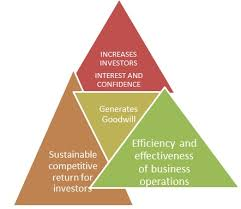 IMPORTANT! [Armando Iachini]: Social Responsibility: Benefits