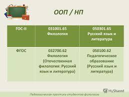 Презентация на тему Организация и сопровождение педагогической  5 ООП НП Педагогическая практика
