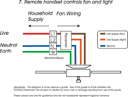 ceiling fan installation with remote control and red wire