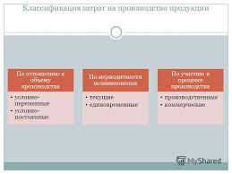 Презентация на тему Презентация к уроку на тему Себестоимость  14 Классификация затрат на производство продукции По