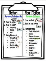 Fiction And Non Fiction Anchor Chart Fiction Anchor Chart