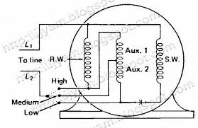 electrical control circuit schematic diagram of permanent split figure 6 a schematic diagram of a three speed single voltage capacitor run motor