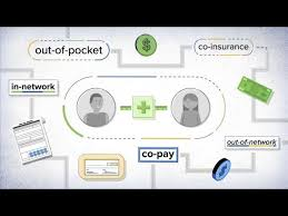 Here's how to understand your plan, and make sure you're not paying too much. How Insurance Premiums And Deductibles Work Youtube