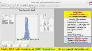 Cpk Chart Excel Template Free Free Collection Fmea Template Excel Und Audit Risk