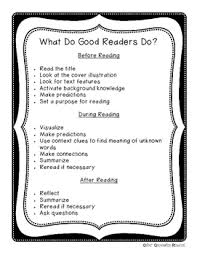 What Do Good Readers Do Anchor Chart
