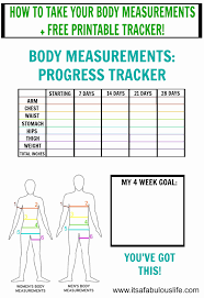 26 Extraordinary Measurement Chart For 21 Day Fix