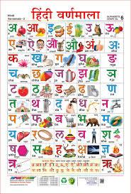 Hindi Letters Chart With English Hindi Alphabet Chart Hindi Poster April 15 2016 Buy