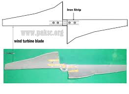 pvc wind turbine blade design