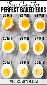 Boiling Eggs Chart Baked Hard Boiled Eggs In The Oven Time Chart Wholesome Yum