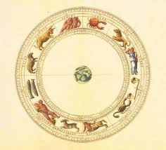 Where To Find A Free Natal Astrology Chart And How To