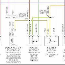 2000 fuel rail pressure sensor wiring ford focus forum, ford autometer mechanical oil pressure gauge install at Fuel Pressure Wiring Diagram