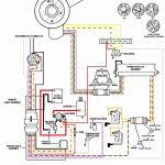 mercury marine trolling motor wiring diagram inspirational trolling mercury marine trolling motor wiring diagram inspirational mercury 50 hp motor wiring harness trusted wiring diagram