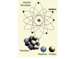 Diagram Of An Atom How To Draw Bohr Diagrams Slideshare